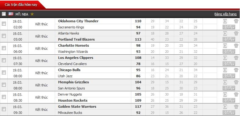 NBA-19-03-2017-10