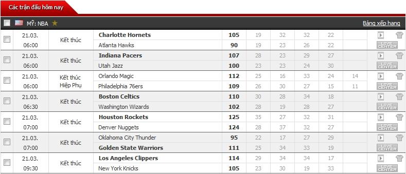 NBA-21-03-10