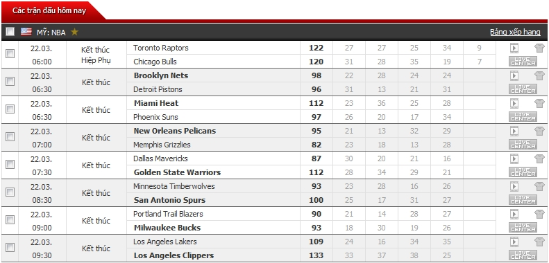 NBA-22-03-10