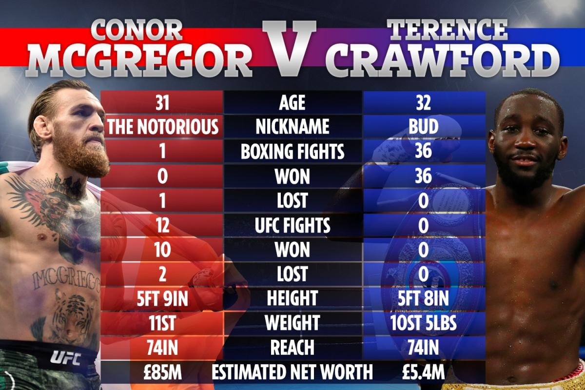Terence-Crawford-03