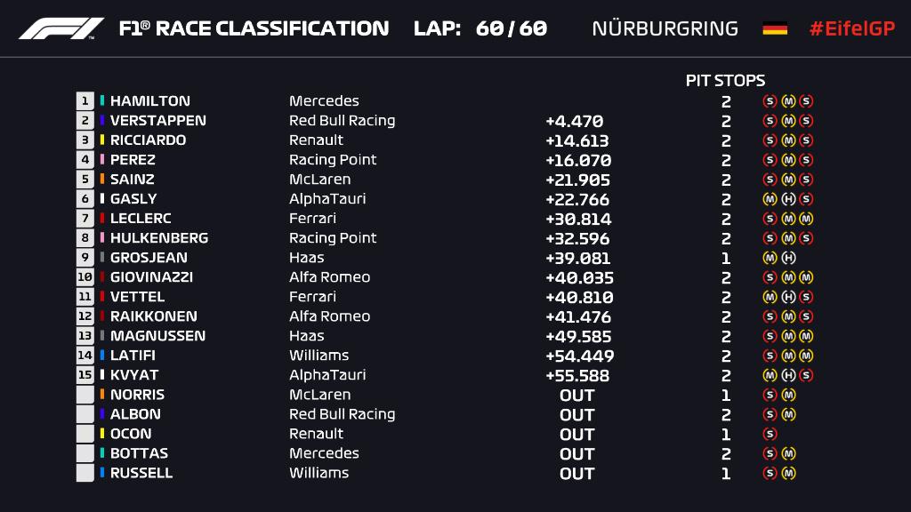 f1-nurburgring