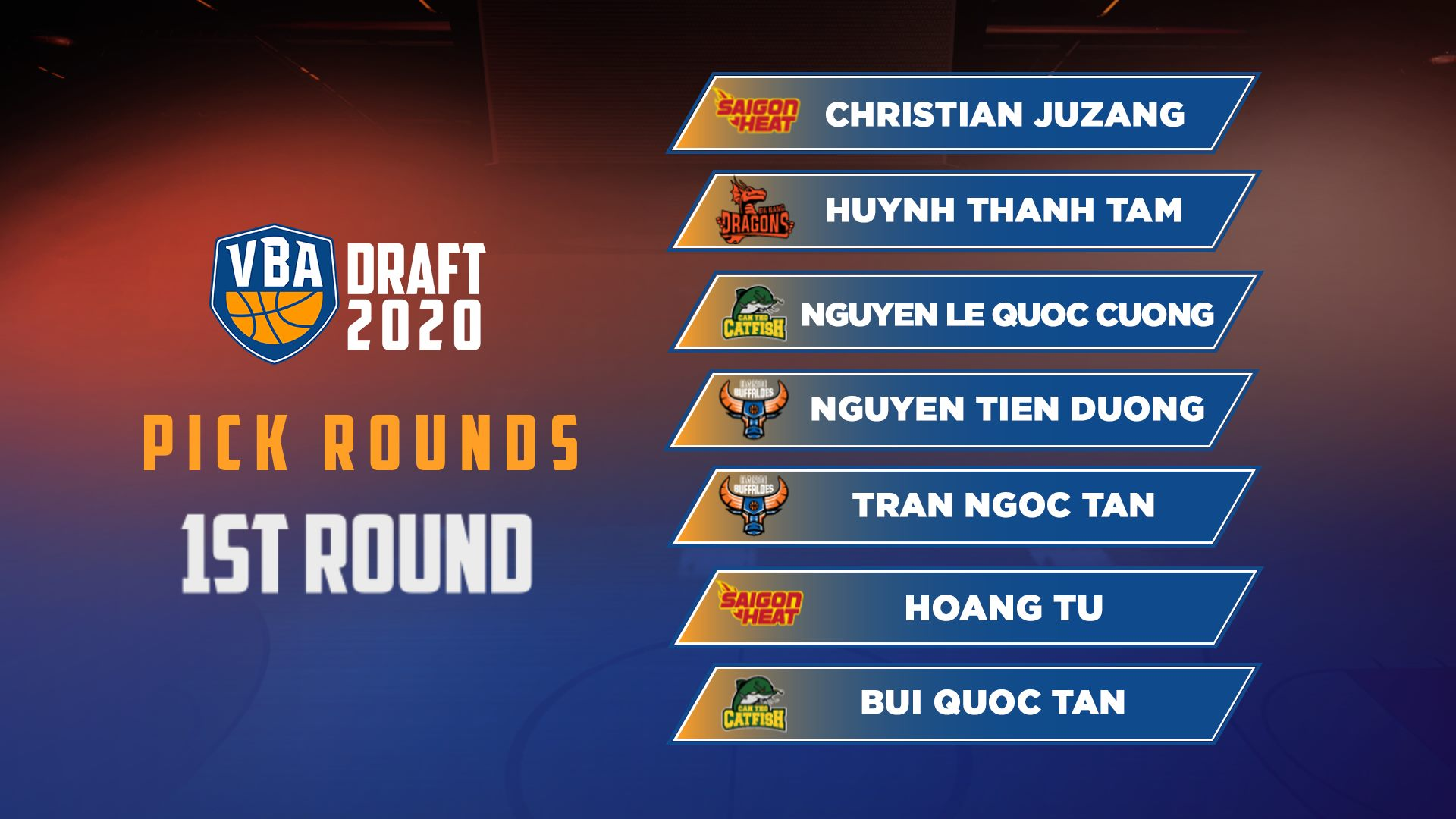 draft-2020-1