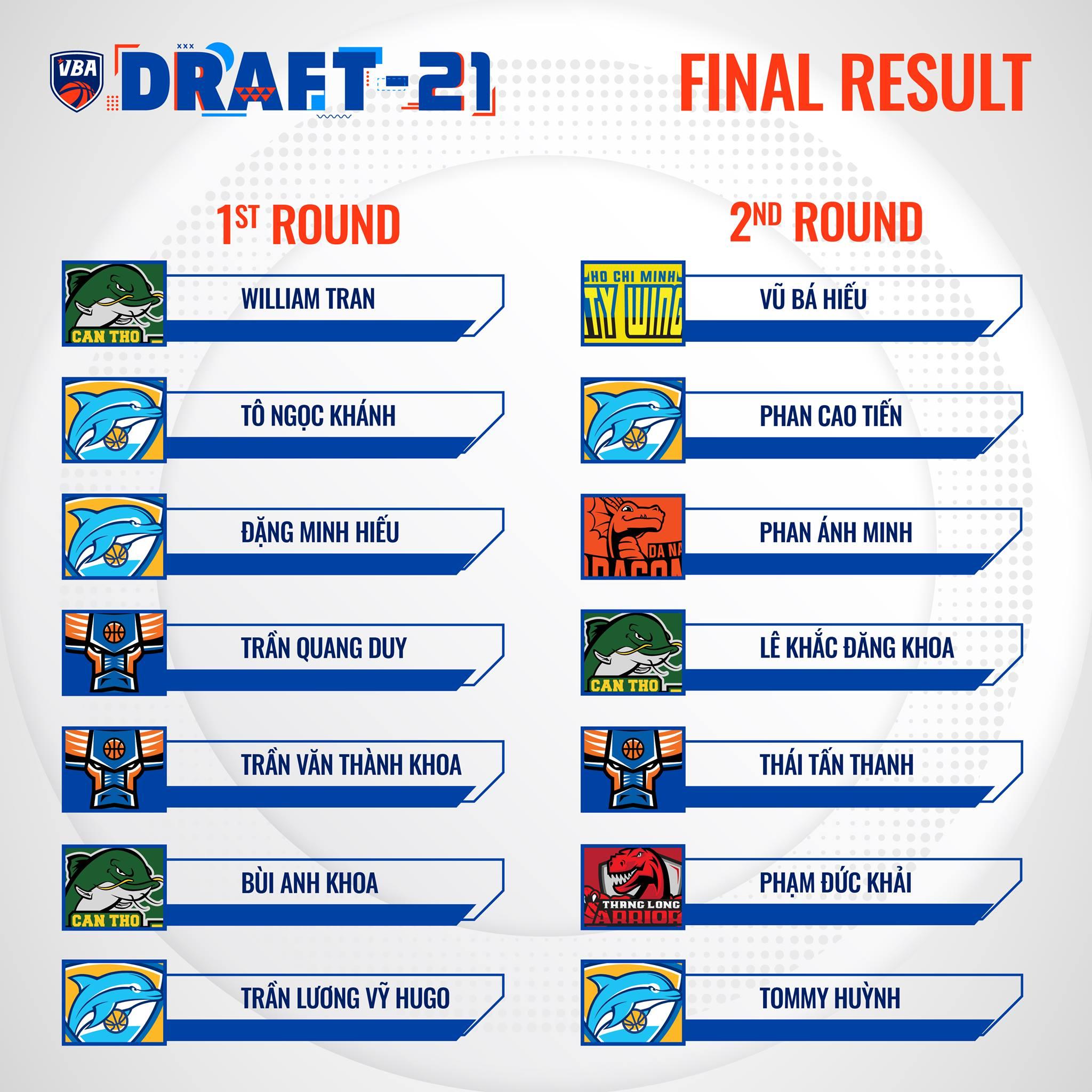 draft-1