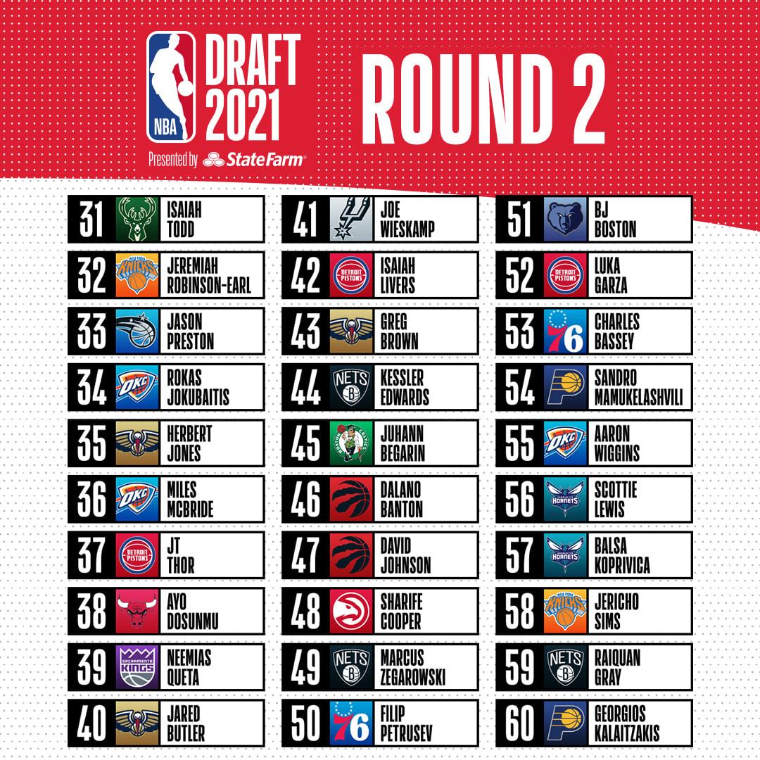 Kết quả NBA Draft 2021: Pick 1 gọi tên Cade Cunningham-đánh bài online tiến lên-casino game bài đổi thưởng-TB88