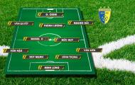 CLB Hà Nội và 'siêu đội hình' U23 Việt Nam