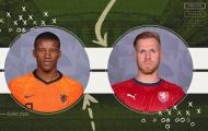 TRỰC TIẾP Hà Lan 0-2 CH Czech (KT): Dấu chấm hết