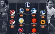 Đội hình hay nhất Premier League tháng 8: Trung vệ lạ lẫm, Man Utd góp 2 cái tên
