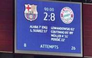 Đội hình Barca thảm bại 2-8 trước Bayern Munich giờ ra sao?