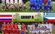 Thơ bóng đá (Kỳ 1): Điểm mặt anh hào EURO - Bảng A