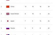 Mỹ vững vàng ngôi đầu ở Olympic Rio