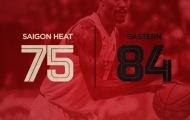 Tân binh chơi khởi sắc, Saigon Heat vẫn nhận thất bại đáng tiếc