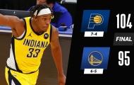 Kết quả NBA 13/1: GSW vấp ngã, 76ers tìm lại niềm vui