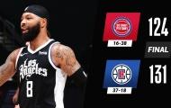 Kết quả NBA 12/4: Clippers thể hiện sức mạnh, Nuggets, Mavericks đồng loạt sảy chân