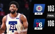 Kết quả NBA 17/4: 76ers thắng kịch tính, Jazz đón hung tin