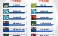 Kết quả VBA Draft 2021: 'Bom tấn' Tâm Đinh, bất ngờ Saigon Heat