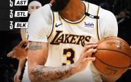 Kết quả NBA 10/5: Celtics 'cùng khổ', Lakers thấy hy vọng