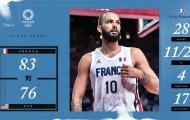 Kết quả bóng rổ Olympic 25/7: Mỹ gục ngã trước Pháp