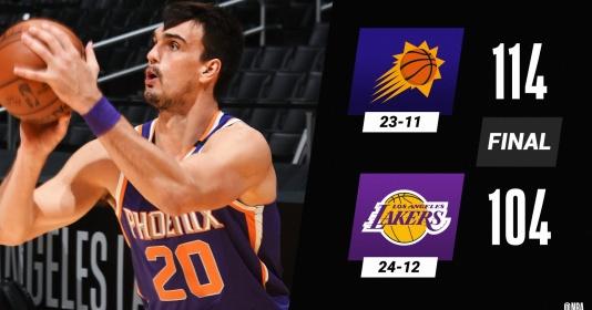 Kết quả NBA 3/3: Suns soán ngôi Lakers, Clippers trượt dài