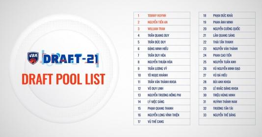Chính thức! VBA công bố danh sách Draft Pool