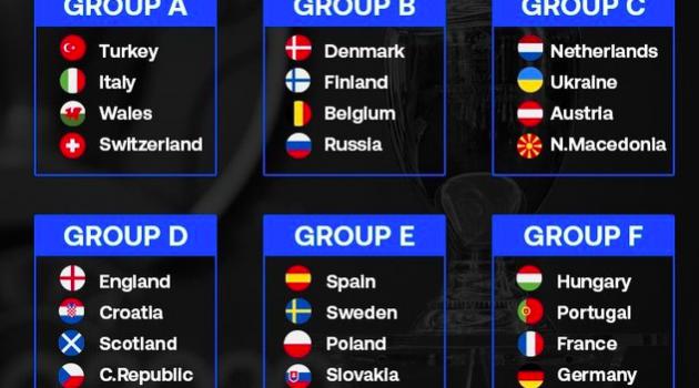 EURO 2020 có sự thay đổi quá quan trọng